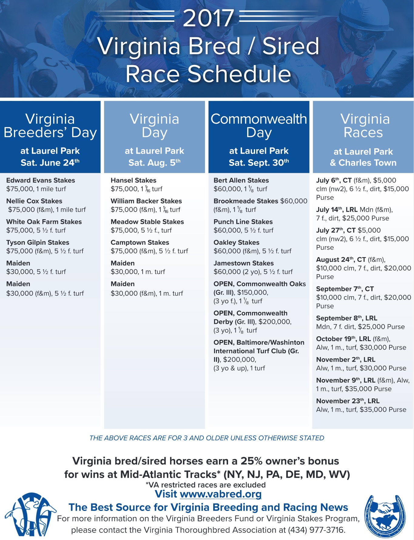 Virginia Bred and Virginia Sired Race Schedule